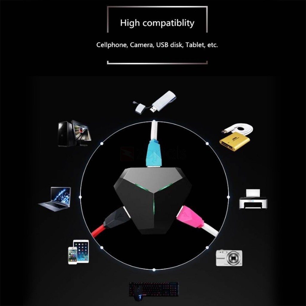Připojit jej můžete k TV, PC, notebooku a dalším. Kompatibilní je pak snad se všemi zařízeními od USB flash disků, klávesnic, myší až po různé gadgets vychytávky.