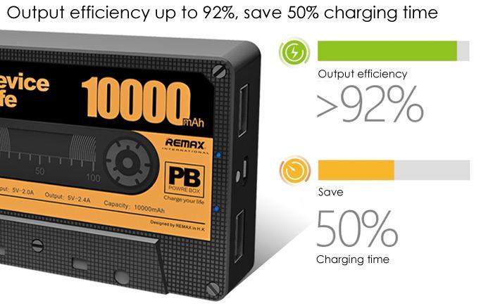 Remax nabízí pro všechny přenosnou nabíjecí baterii ve stylu klasické kazety pro pohodlné nabití elektronických zařízení kdekoliv na cestách.