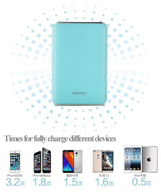 PowerBank Tiger series doba pro úplné nabití mobilního telefonu apple iPhone 5, iphone 5s, iphone 6 plus, iphone 6.