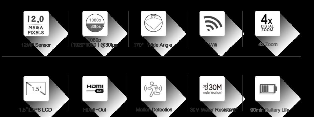 Klíčové vlastnosti kamery SJCAM SJ4000 WiFi.